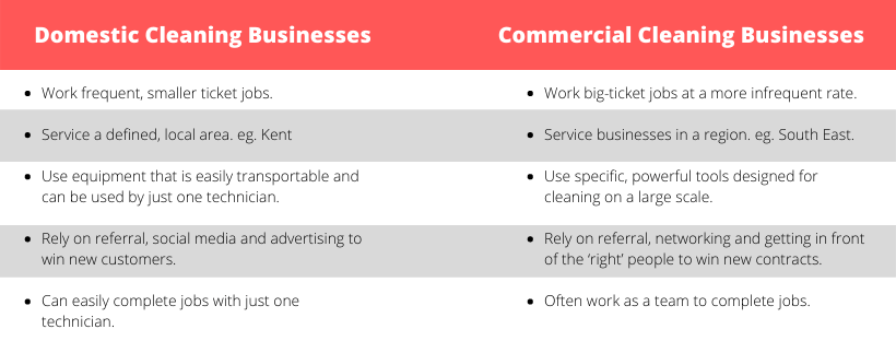 domestic-cleaning-vs-commercial-cleaning